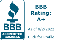 Royal Publishing Co., Inc. BBB Business Review